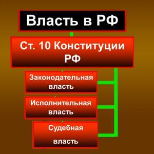 Органы власти Саранска